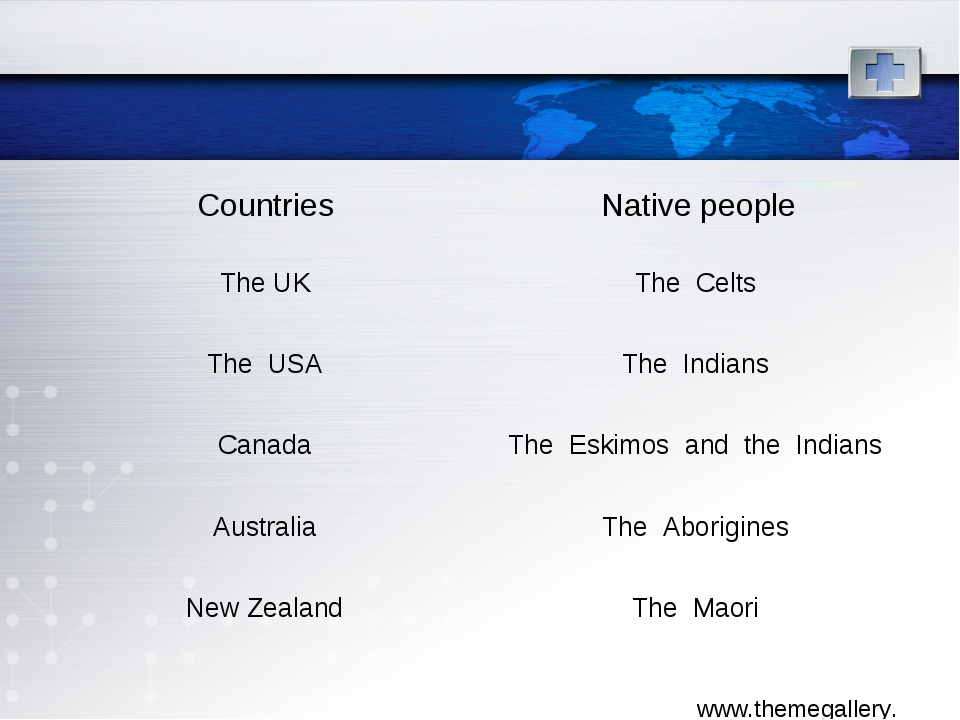 Countries	Native people The UK	The Celts The USA	The Indians Canada	The Eskim...