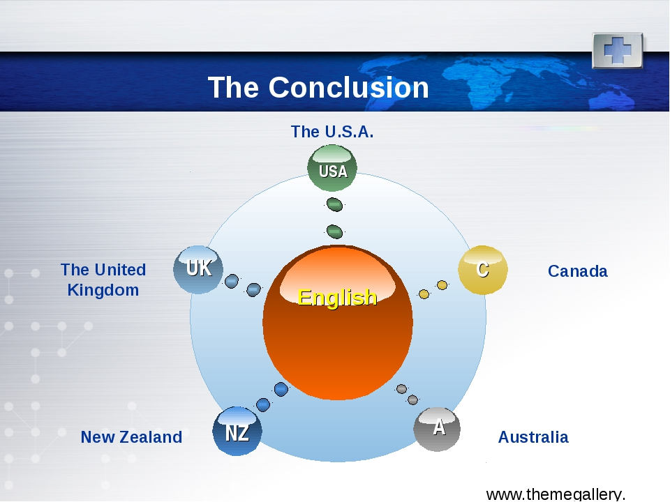 The Conclusion English The United Kingdom The U.S.A. Canada New Zealand Austr...