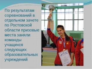 По результатам соревнований в отдельном зачете по Ростовской области призовые