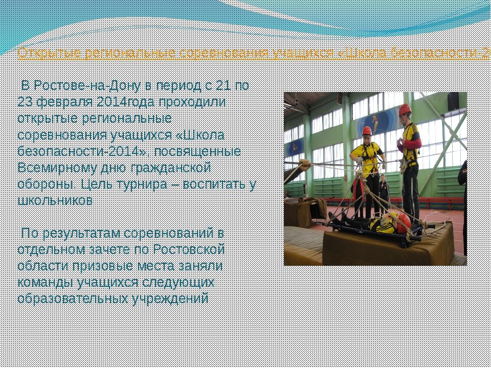 Открытые региональные соревнования учащихся «Школа безопасности-2014» В Росто...