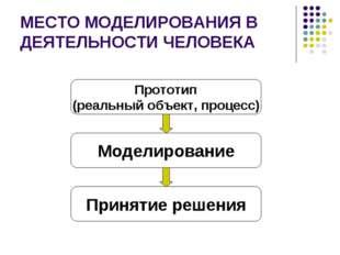 МЕСТО МОДЕЛИРОВАНИЯ В ДЕЯТЕЛЬНОСТИ ЧЕЛОВЕКА Прототип (реальный объект, процес