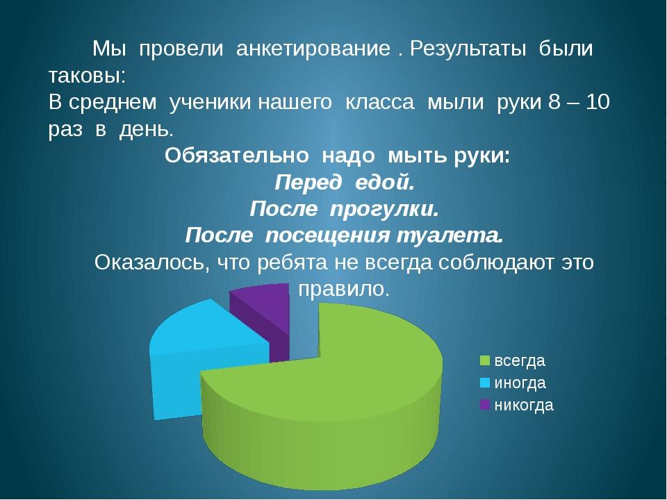 Мы провели анкетирование . Результаты были таковы: В среднем ученики нашего...