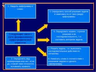 5. Решить задачу, т.е. выполнить последовательные действия по алгоритму. 6. Н