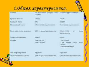 1.Общая характеристика. Условия КК Восточного Экспресс банка «Первая» КК Тинь