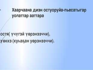 Хаарчаана диэн остуоруйа-пьесатыгар уолаттар ааттара Костя( үчүгэй үөрэнээччи