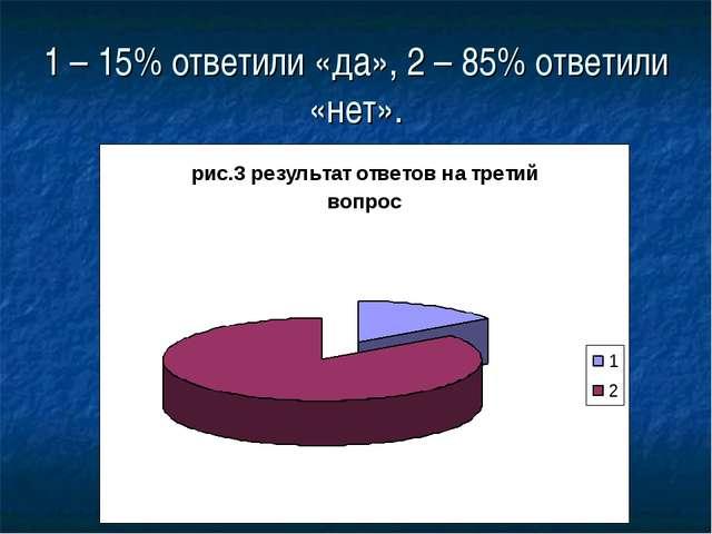 1 – 15% ответили «да», 2 – 85% ответили «нет».