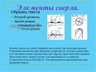 Элементы сверла. Каждое сверло на своей торцевой части имеет две режущие кром