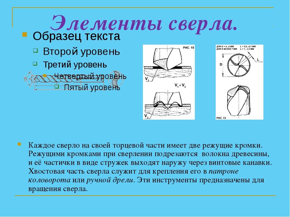 Элементы сверла. Каждое сверло на своей торцевой части имеет две режущие кром...