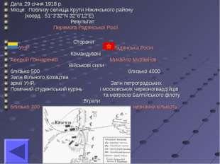 Дата:29 січня 1918 р. Місце: Поблизу селища Крути Ніжинського району (коорд.