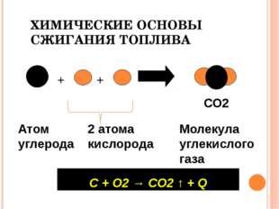 ХИМИЧЕСКИЕ ОСНОВЫ СЖИГАНИЯ ТОПЛИВА  С + О2 → СО2 ↑ + Q + + Атом углерода О О