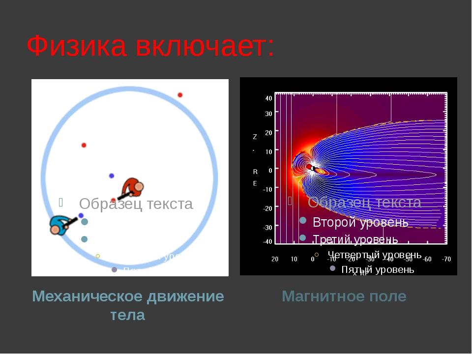 Физика включает: Механическое движение тела Магнитное поле