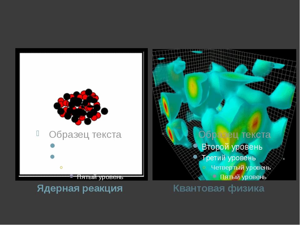 Ядерная реакция Квантовая физика