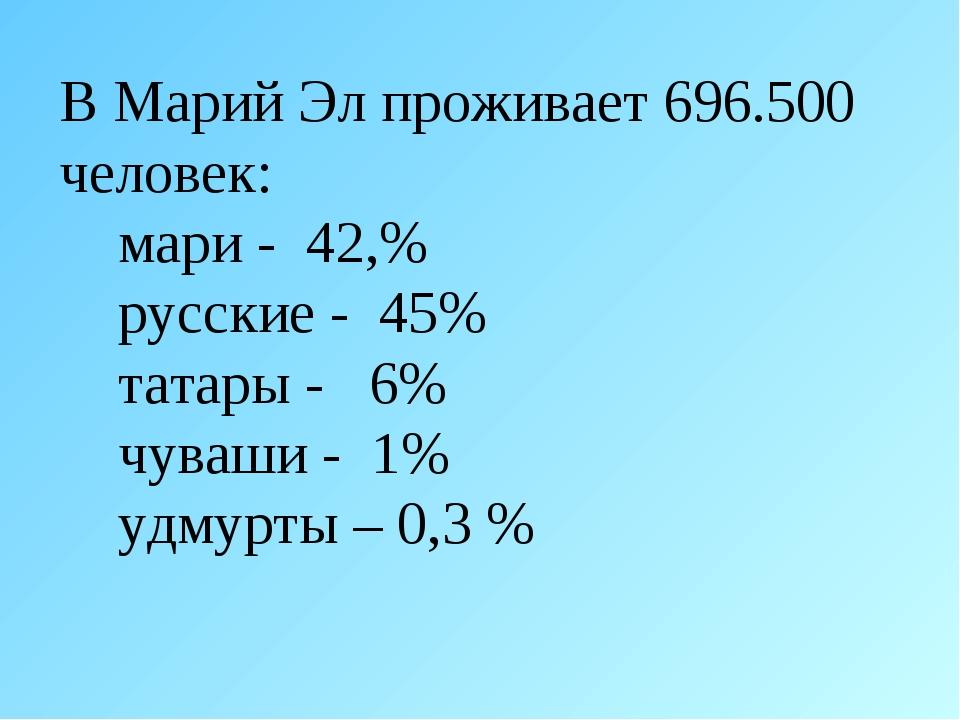 В Марий Эл проживает 696.500 человек: мари - 42,% русские - 45% татары - 6% ч...