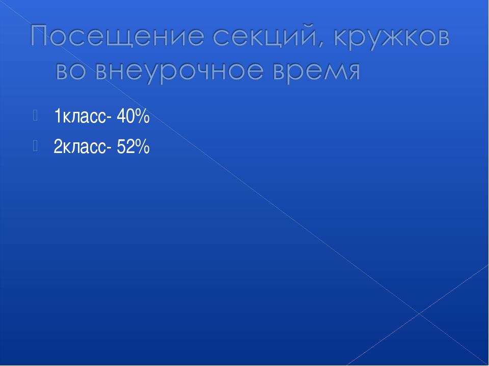 1класс- 40% 2класс- 52%
