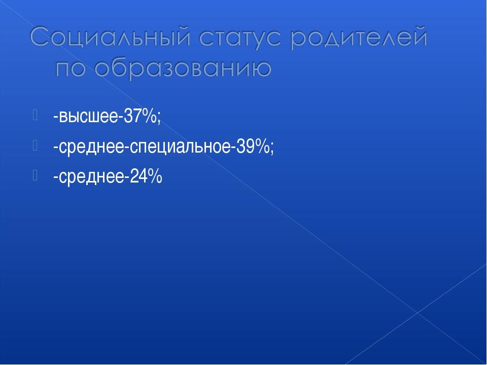 -высшее-37%; -среднее-специальное-39%; -среднее-24%