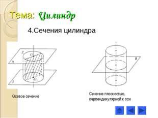 Тема: Цилиндр 4.Сечения цилиндра Осевое сечение Сечение плоскостью, перпендик