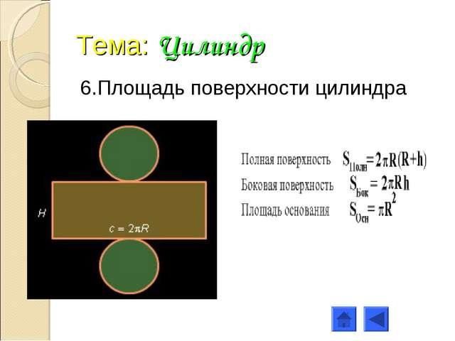 Тема: Цилиндр 6.Площадь поверхности цилиндра