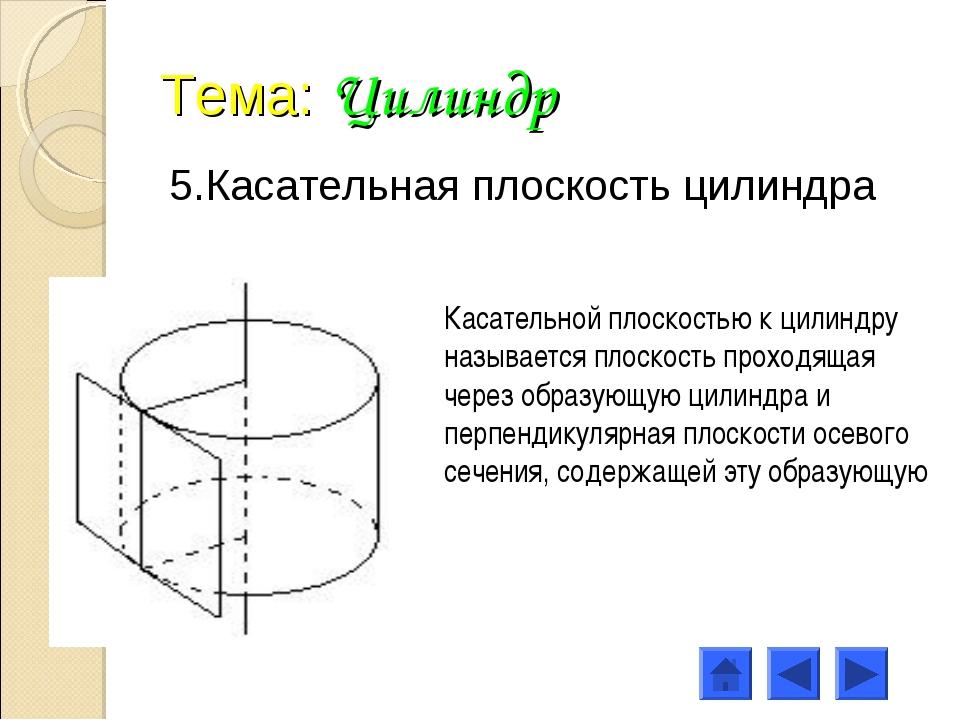 Тема: Цилиндр 5.Касательная плоскость цилиндра Касательной плоскостью к цилин...