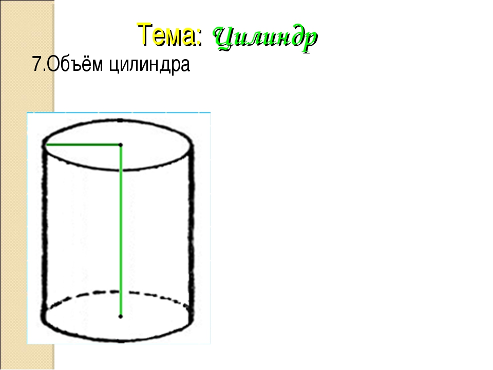 Тема: Цилиндр 7.Объём цилиндра