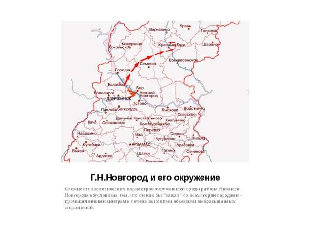Г.Н.Новгород и его окружение Сложность экологических параметров окружающей ср...