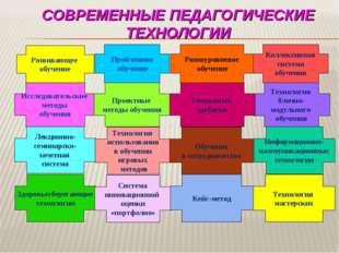 СОВРЕМЕННЫЕ ПЕДАГОГИЧЕСКИЕ ТЕХНОЛОГИИ Развивающее обучение Проблемное обучени