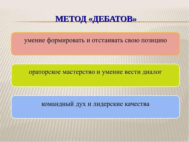 МЕТОД «ДЕБАТОВ»