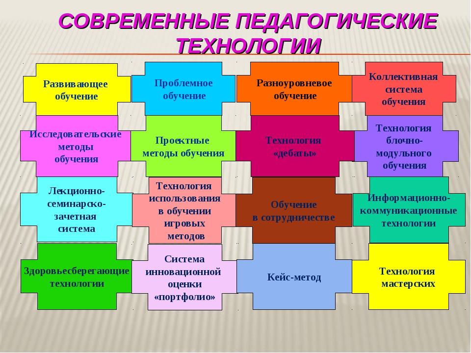 tehnologii-raboti-uchebnih-tsentrov