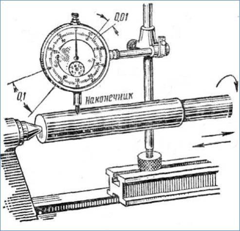 Использование индикатора часового типа для измерения отклонения изготавливаемой детали относительно эталонной в процессе её производствa
