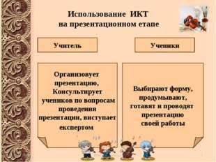 Использование ИКТ на презентационном етапе Учитель Ученики Организовует презе
