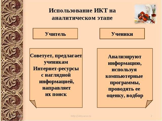 Использование ИКТ на аналитическом этапе Учитель Ученики Советует, предлагает...