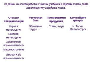 Задание: на основе работы с текстом учебника и картами атласа дайте характери