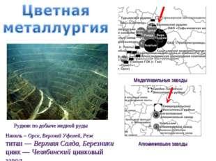 Рудник по добыче медной руды Никель – Орск, Верхний Уфалей, Реж титан — Верхн