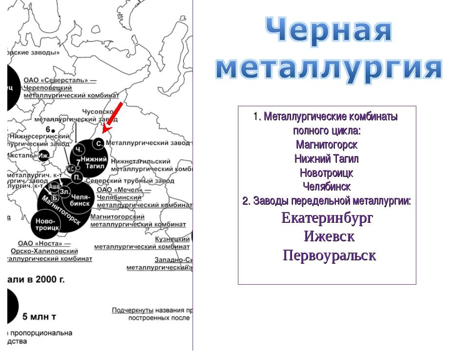 1. Металлургические комбинаты полного цикла: Магнитогорск Нижний Тагил Новотр...