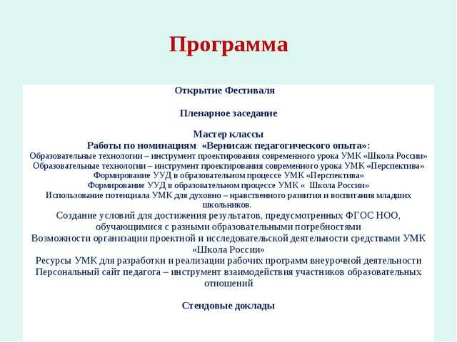 Программа Открытие Фестиваля  Пленарное заседание Мастер классы Работы по но...