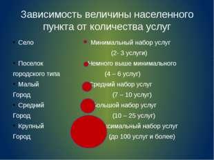 Зависимость величины населенного пункта от количества услуг Село Минимальный
