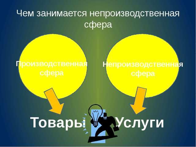 Чем занимается непроизводственная сфера Производственная сфера Непроизводстве...