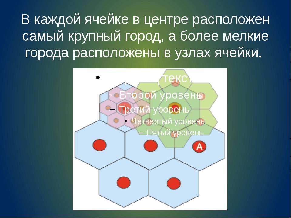 В каждой ячейке в центре расположен самый крупный город, а более мелкие город...