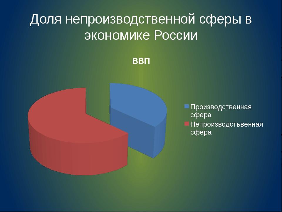 Доля непроизводственной сферы в экономике России