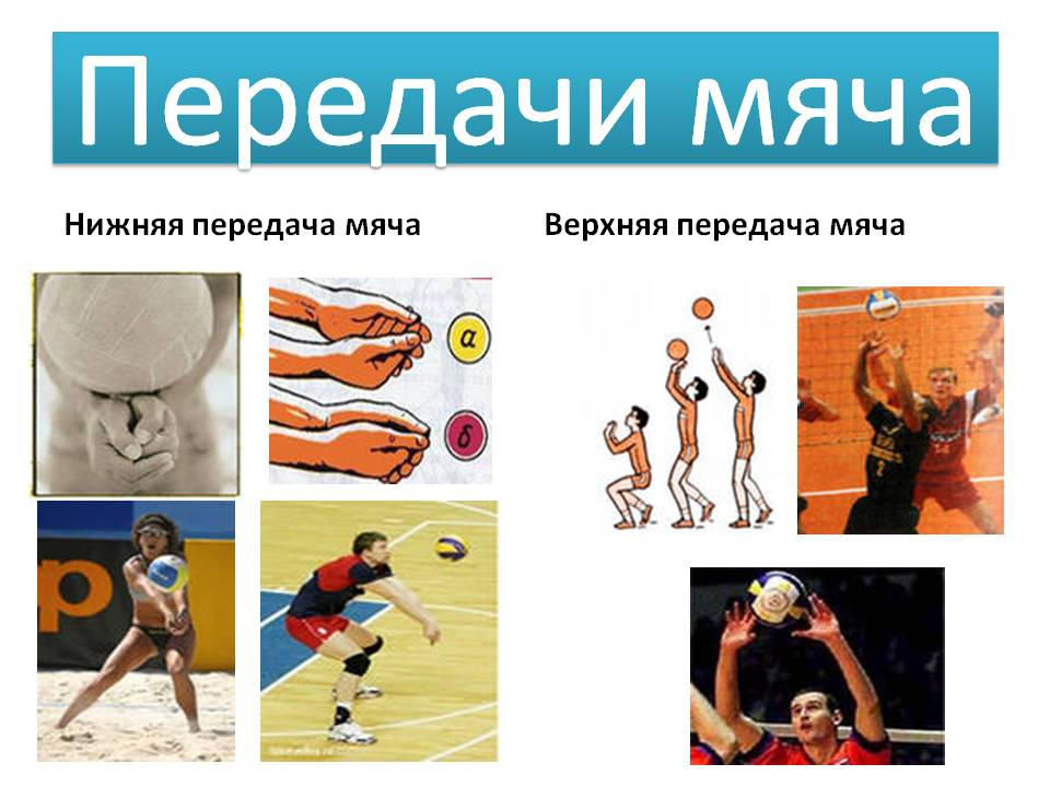 http://900igr.net/datas/fizkultura/Pravila-volejbola/0005-005-Peredachi-mjacha.jpg