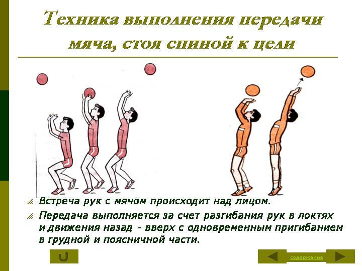 http://900igr.net/datas/fizkultura/Volejbol/0015-015-Tekhnika-vypolnenija-peredachi-mjacha-stoja-spinoj-k-tseli.jpg