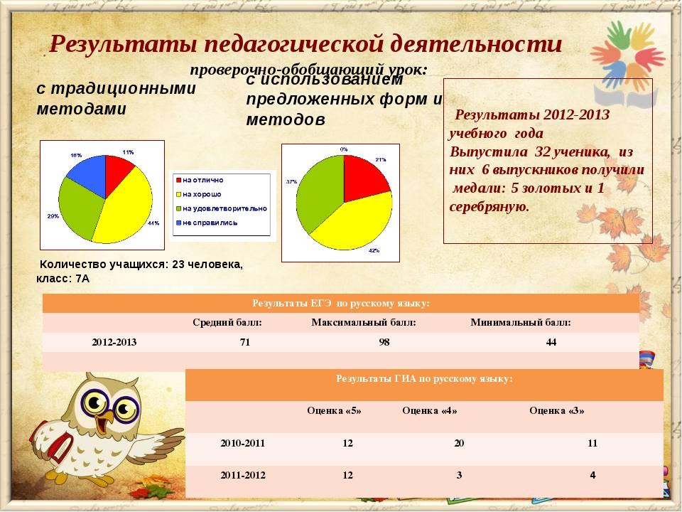 Результаты педагогической деятельности проверочно-обобщающий урок: с традицио...