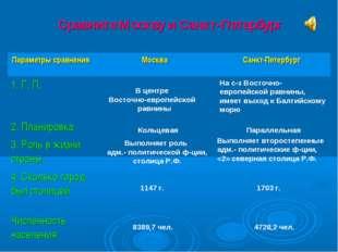 Сравните Москву и Санкт-Петербург В центре Восточно-европейской равнины Кольц