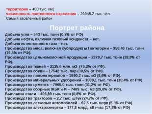 территория – 483 тыс. км2 численность постоянного населения – 29948,2 тыс. че