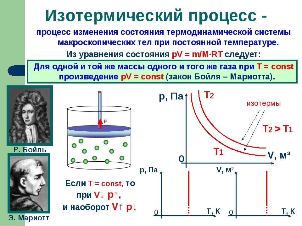 процесс изменения состояния термодинамической системы макроскопических тел пр...