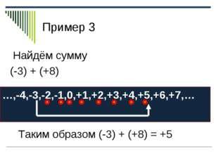Пример 3 Найдём сумму (-3) + (+8) …,-4,-3,-2,-1,0,+1,+2,+3,+4,+5,+6,+7,… Таки
