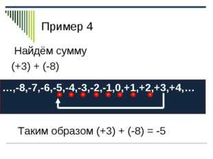 Пример 4 Найдём сумму (+3) + (-8) …,-8,-7,-6,-5,-4,-3,-2,-1,0,+1,+2,+3,+4,… Т