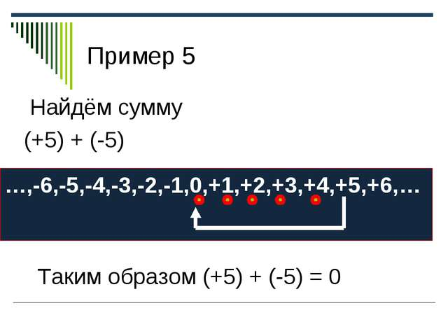 Пример 5 Найдём сумму (+5) + (-5) …,-6,-5,-4,-3,-2,-1,0,+1,+2,+3,+4,+5,+6,… Т...