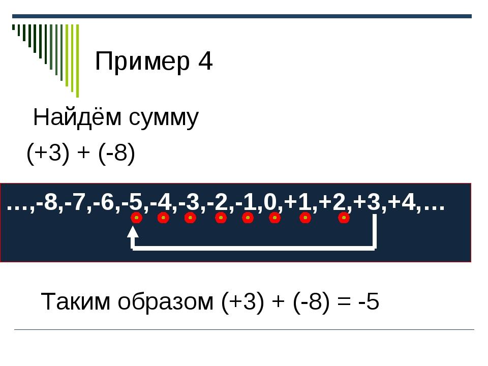 Пример 4 Найдём сумму (+3) + (-8) …,-8,-7,-6,-5,-4,-3,-2,-1,0,+1,+2,+3,+4,… Т...
