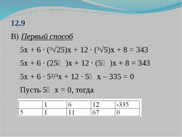 12.9 В) Первый способ 5х + 6 ∙ (³√25)х + 12 ∙ (³√5)х + 8 = 343 5х + 6 ∙ (25⅓)...