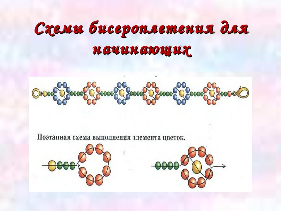 Схемы бисероплетения для начинающих Схема плетения из бисера фенечки с цвето...